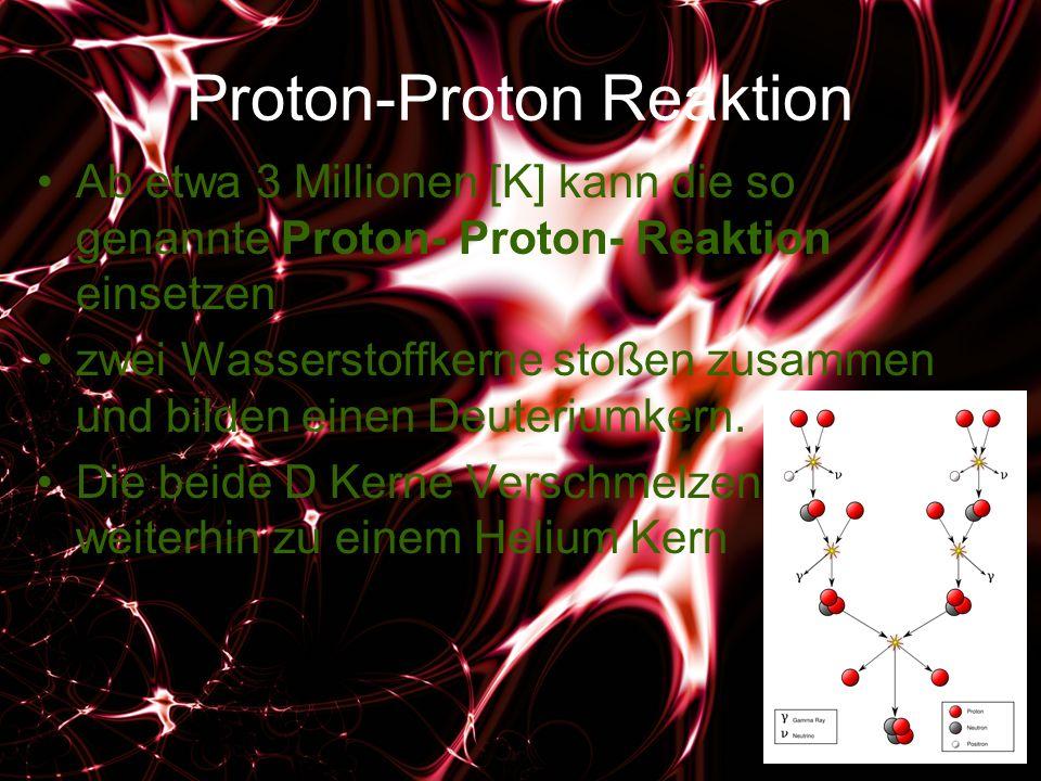 Proton-Proton Reaktion Ab etwa 3 Millionen [K] kann die so genannte Proton- Proton- Reaktion einsetzen zwei Wasserstoffkerne stoßen zusammen und bilden einen Deuteriumkern.