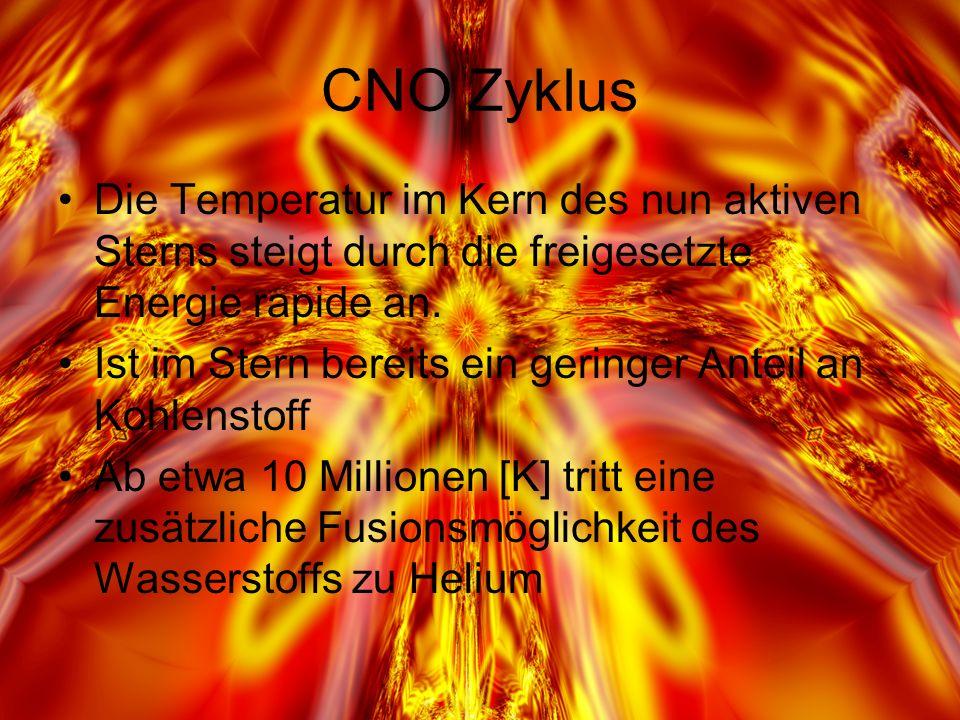 CNO Zyklus Die Temperatur im Kern des nun aktiven Sterns steigt durch die freigesetzte Energie rapide an. Ist im Stern bereits ein geringer Anteil an