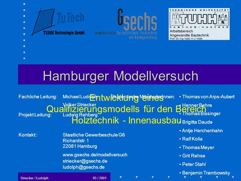 Striecker / Ludolph05 / 2001 Beitrag der Technischen Universität Intensivierung der Beratung durch die Gewerblich-Technischen Wissenschaften.
