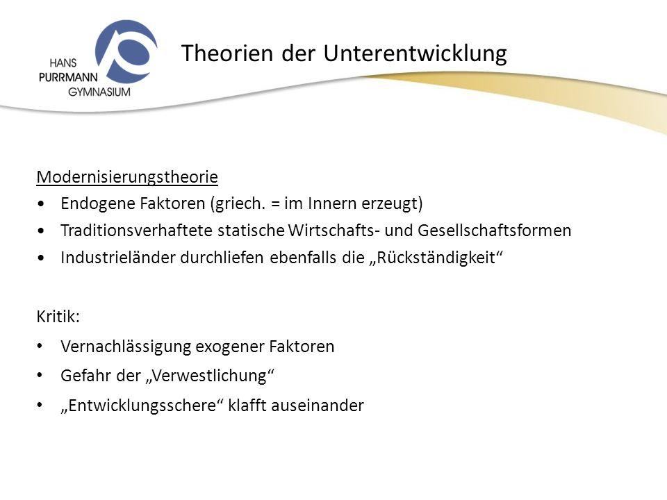 Theorien der Unterentwicklung Modernisierungstheorie Endogene Faktoren (griech.