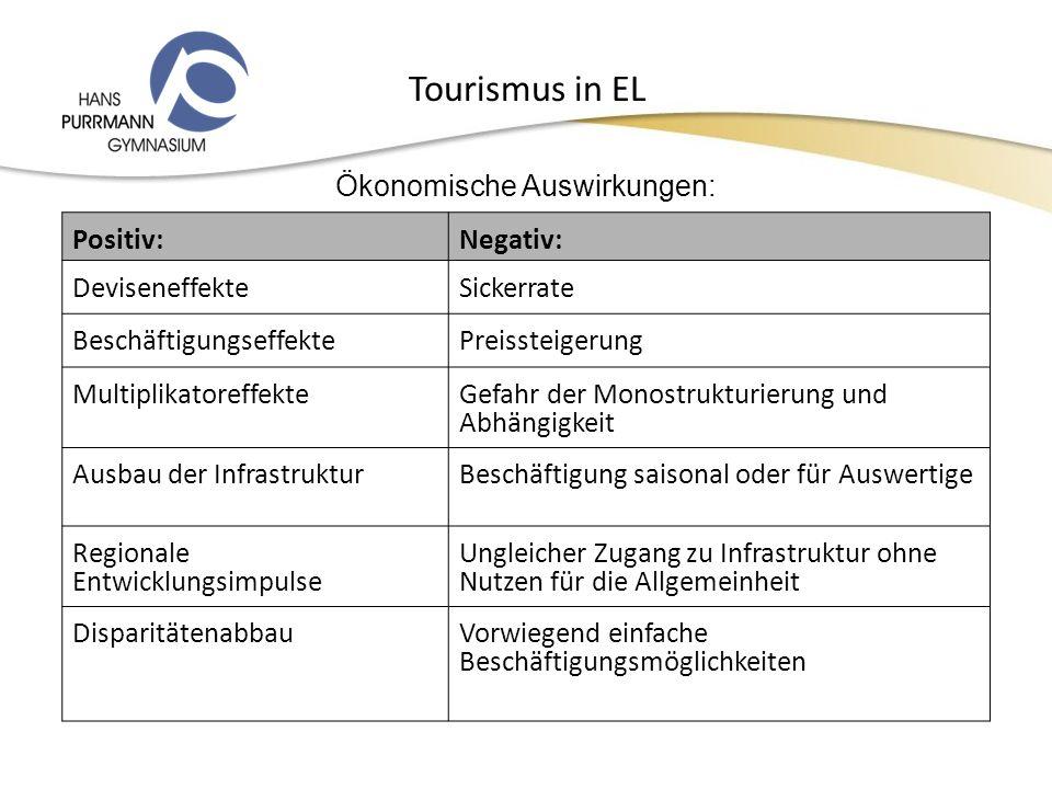Tourismus positiv negativ