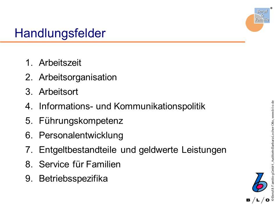© Beruf & Familie gGmbH, Auditorin Barbara Locher-Otto, www.b-l-o.de Handlungsfelder 1.Arbeitszeit 2.Arbeitsorganisation 3.Arbeitsort 4.Informations-