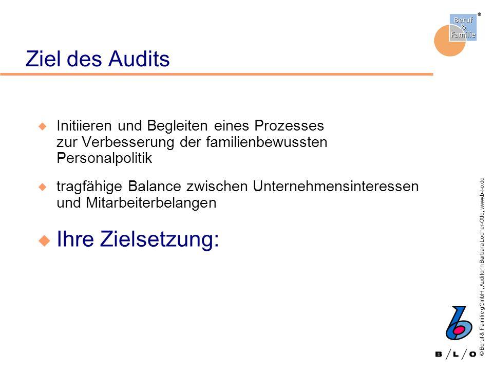 © Beruf & Familie gGmbH, Auditorin Barbara Locher-Otto, www.b-l-o.de Ziel des Audits u Initiieren und Begleiten eines Prozesses zur Verbesserung der f