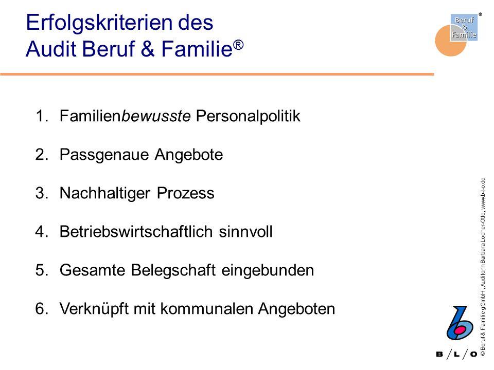 © Beruf & Familie gGmbH, Auditorin Barbara Locher-Otto, www.b-l-o.de 1.Familienbewusste Personalpolitik 2.Passgenaue Angebote 3.Nachhaltiger Prozess 4
