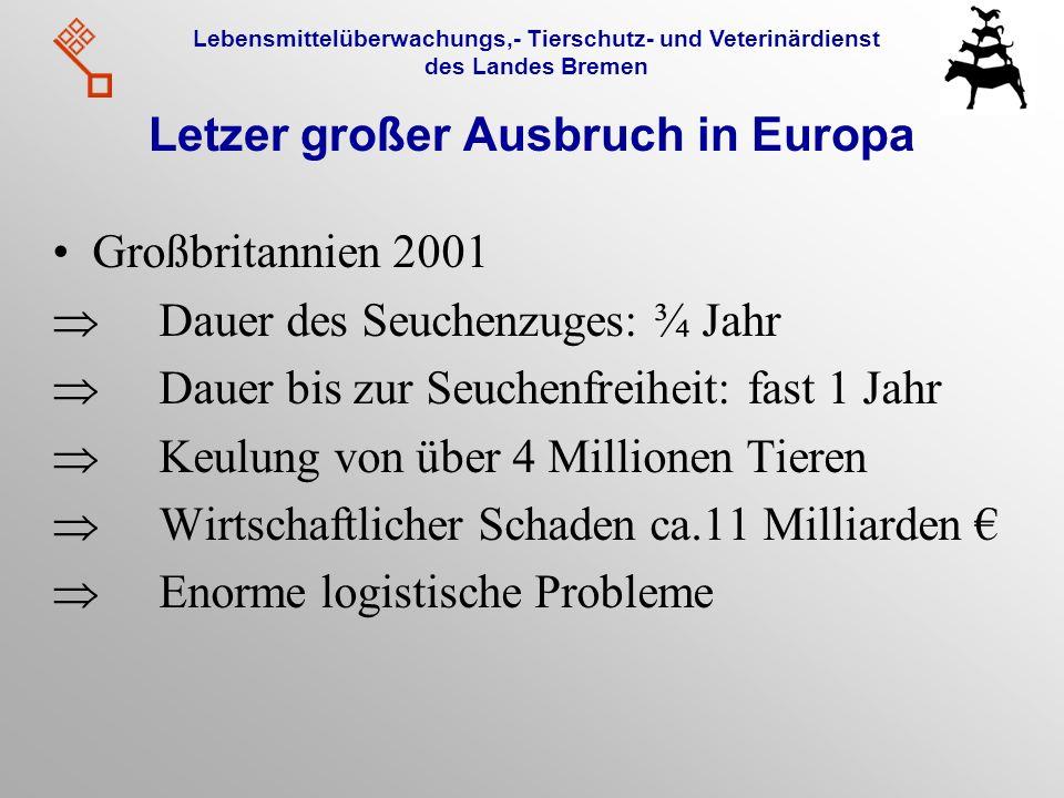 Lebensmittelüberwachungs,- Tierschutz- und Veterinärdienst des Landes Bremen Letzer großer Ausbruch in Europa Großbritannien 2001 Dauer des Seuchenzug