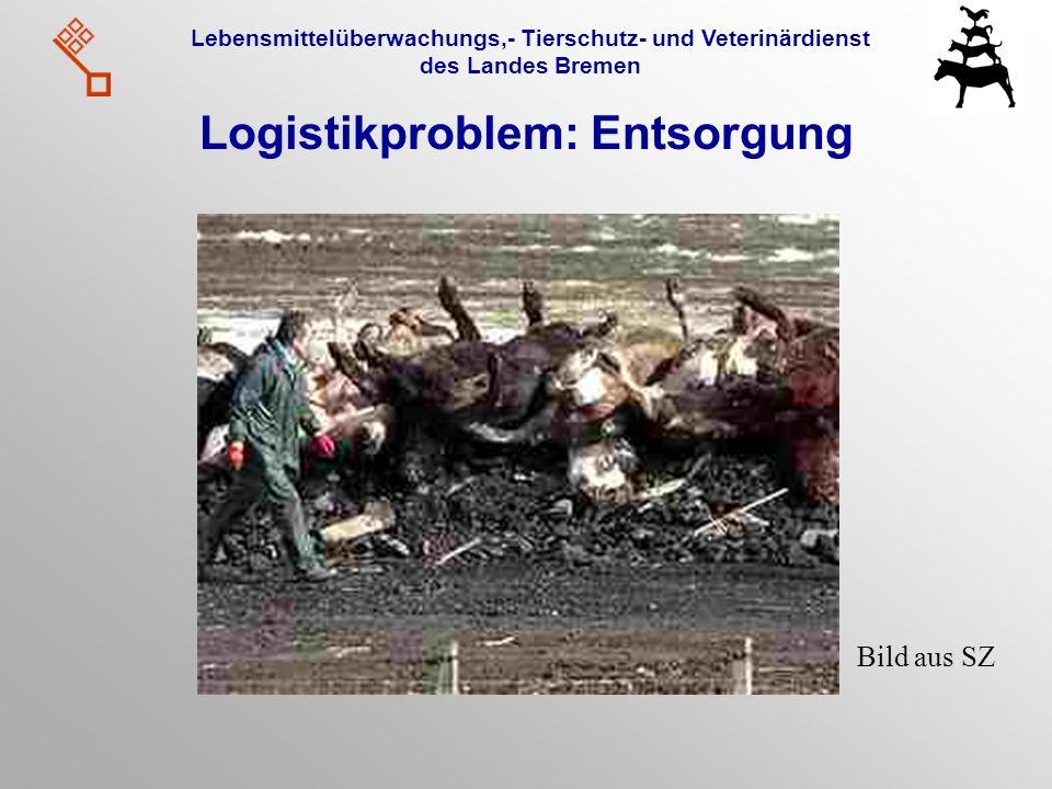 Lebensmittelüberwachungs,- Tierschutz- und Veterinärdienst des Landes Bremen Logistikproblem: Entsorgung Bild aus SZ
