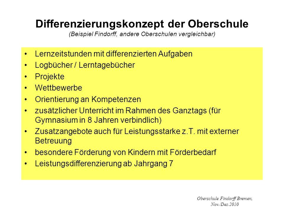 Oberschule Findorff Bremen, Nov./Dez.2010 Differenzierungskonzept der Oberschule (Beispiel Findorff, andere Oberschulen vergleichbar) Lernzeitstunden