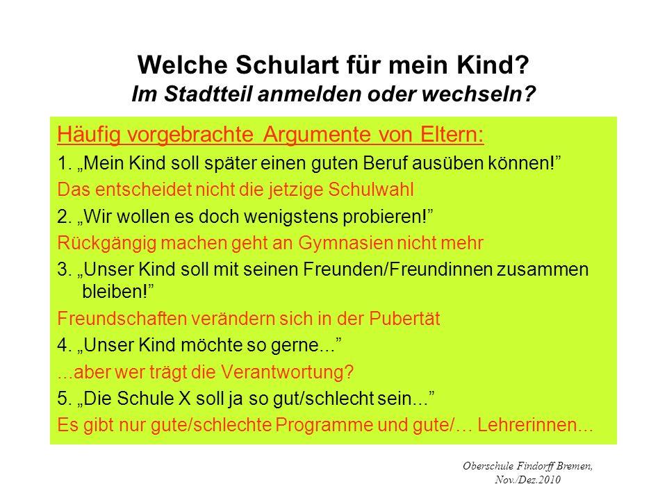 Oberschule Findorff Bremen, Nov./Dez.2010 Welche Schulart für mein Kind? Im Stadtteil anmelden oder wechseln? Häufig vorgebrachte Argumente von Eltern