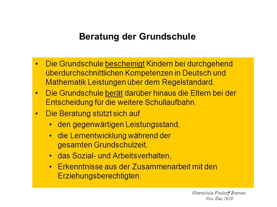 Oberschule Findorff Bremen, Nov./Dez.2010 Beratung der Grundschule Die Grundschule bescheinigt Kindern bei durchgehend überdurchschnittlichen Kompeten