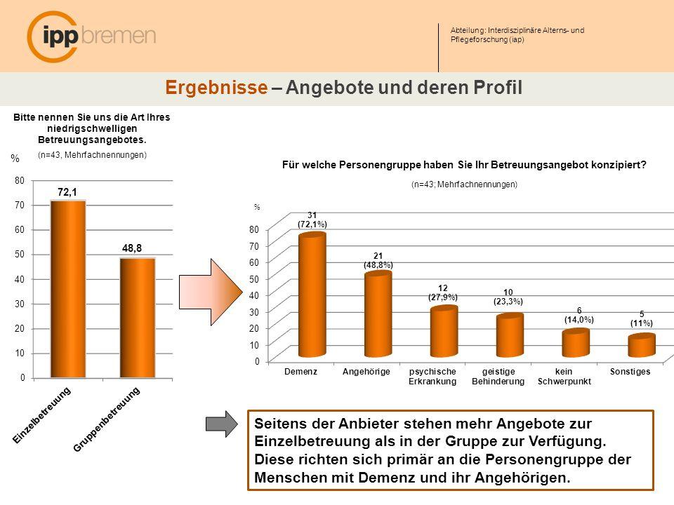 Abteilung: Interdisziplinäre Alterns- und Pflegeforschung (iap) Ergebnisse – Angebote und deren Profil Seitens der Anbieter stehen mehr Angebote zur E