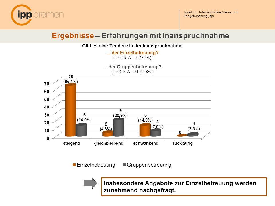 Abteilung: Interdisziplinäre Alterns- und Pflegeforschung (iap) Ergebnisse – Erfahrungen mit Inanspruchnahme Insbesondere Angebote zur Einzelbetreuung