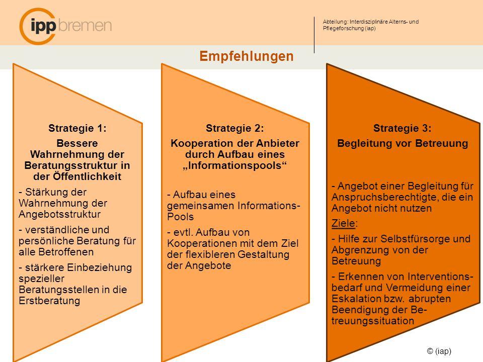 Empfehlungen Abteilung: Interdisziplinäre Alterns- und Pflegeforschung (iap) © (iap) Strategie 1: Bessere Wahrnehmung der Beratungsstruktur in der Öff