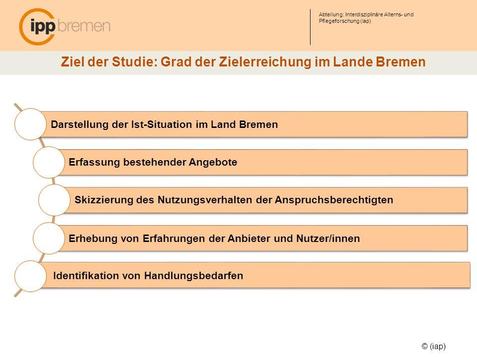 Abteilung: Interdisziplinäre Alterns- und Pflegeforschung (iap) © (iap) Ziel der Studie: Grad der Zielerreichung im Lande Bremen Darstellung der Ist-S