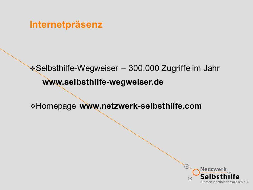 Internetpräsenz Selbsthilfe-Wegweiser – 300.000 Zugriffe im Jahr www.selbsthilfe-wegweiser.de Homepage www.netzwerk-selbsthilfe.com