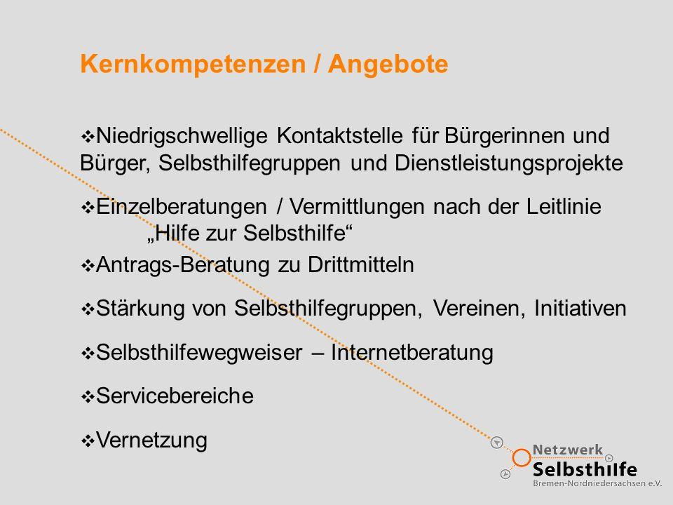 Kernkompetenzen / Angebote Niedrigschwellige Kontaktstelle für Bürgerinnen und Bürger, Selbsthilfegruppen und Dienstleistungsprojekte Einzelberatungen