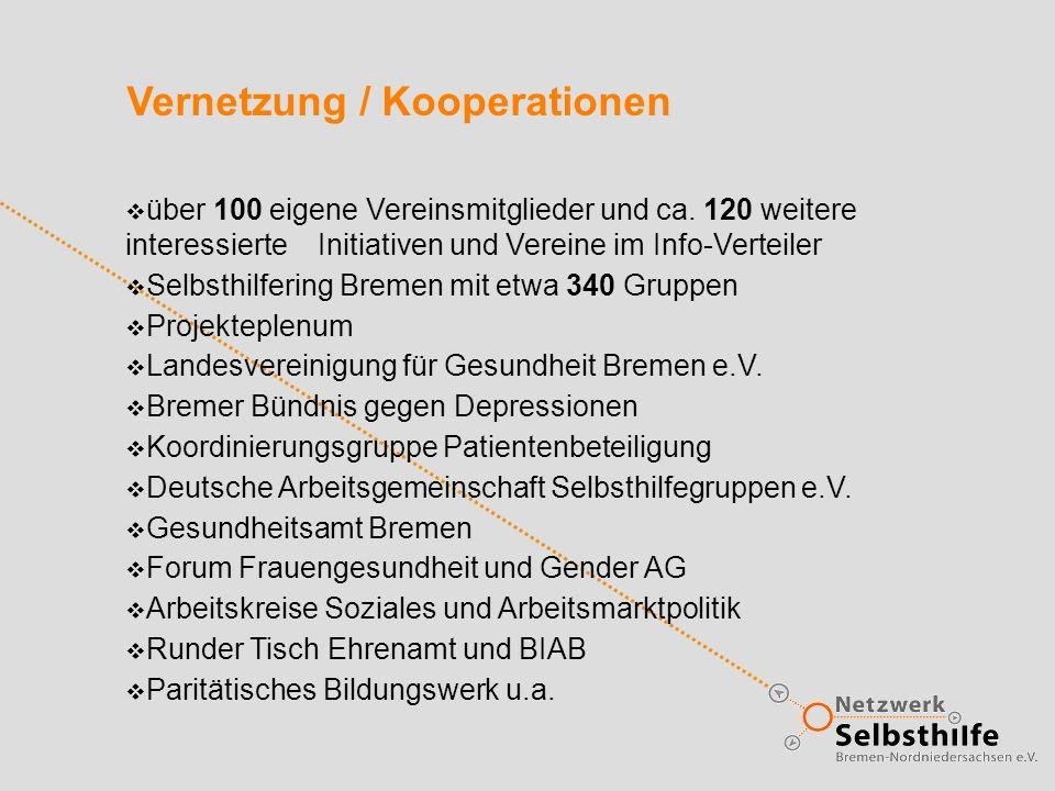 über 100 eigene Vereinsmitglieder und ca. 120 weitere interessierte Initiativen und Vereine im Info-Verteiler Selbsthilfering Bremen mit etwa 340 Grup