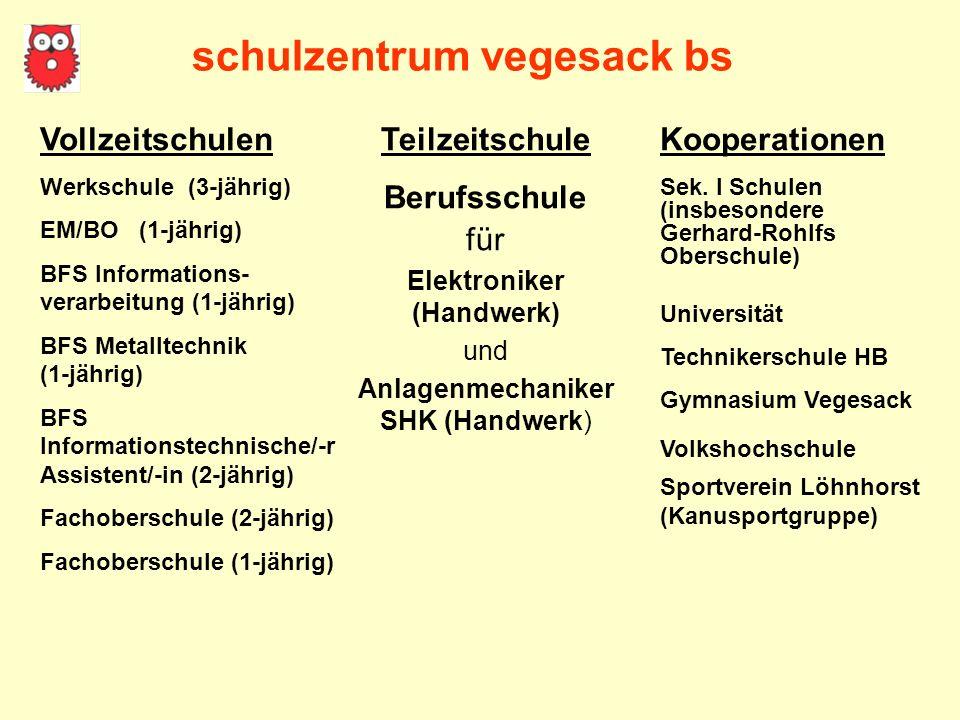 schulzentrum vegesack bs Vollzeitschulen Werkschule (3-jährig) EM/BO (1-jährig) BFS Informations- verarbeitung (1-jährig) BFS Metalltechnik (1-jährig)