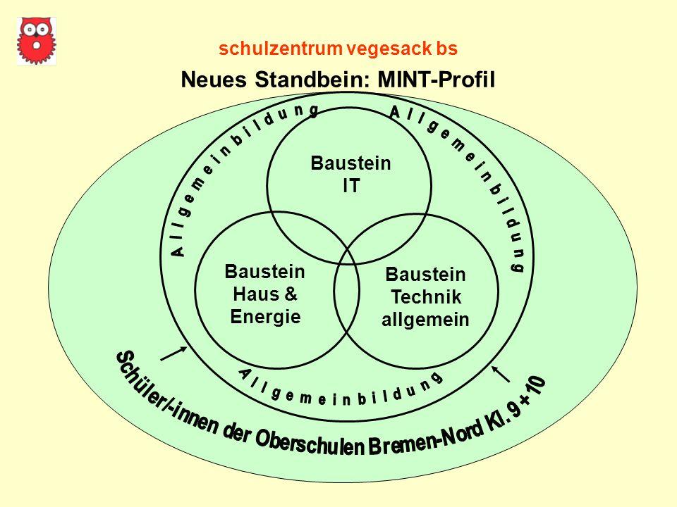 schulzentrum vegesack bs Baustein IT Baustein Haus & Energie Baustein Technik allgemein Neues Standbein: MINT-Profil