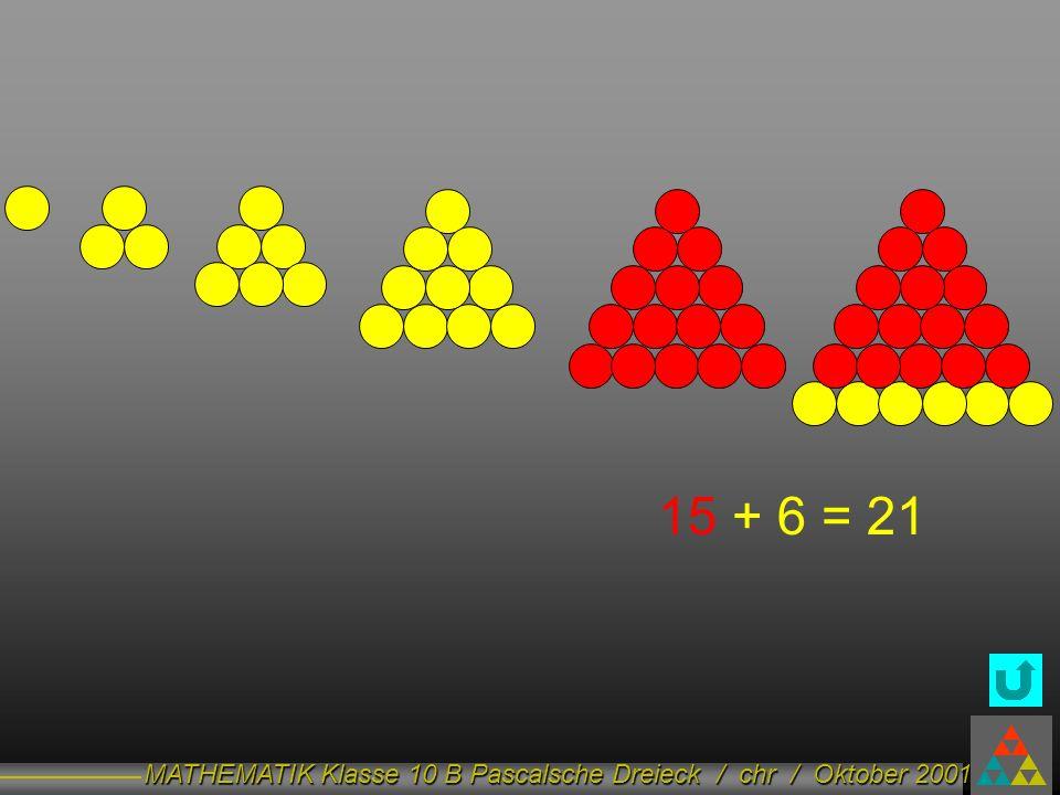 MATHEMATIK Klasse 10 B Pascalsche Dreieck / chr / Oktober 2001 15 + 6 = 21