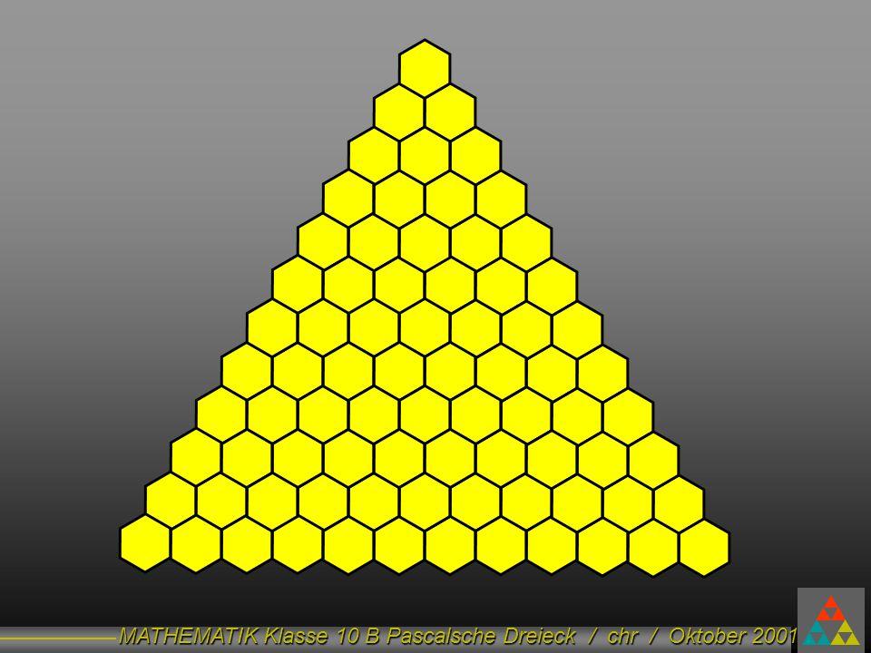 MATHEMATIK Klasse 10 B Pascalsche Dreieck / chr / Oktober 2001 1 11 2 33 11 1 1 1 15 6 721 151 35 1 1 51 6 217 1 15 1 35 6 10 4 4 20 828 56 1 28 8 70 936 84 1 12684 36 126 1045 120 1 252210 120 210 4510 1 9 1 1 Potenzen von (a+b) 1a+b a 2 +2ab+1b 2 0 1 2 3 a 3 +3 a 2 b+3ab 2 +1b 3 Beweis?