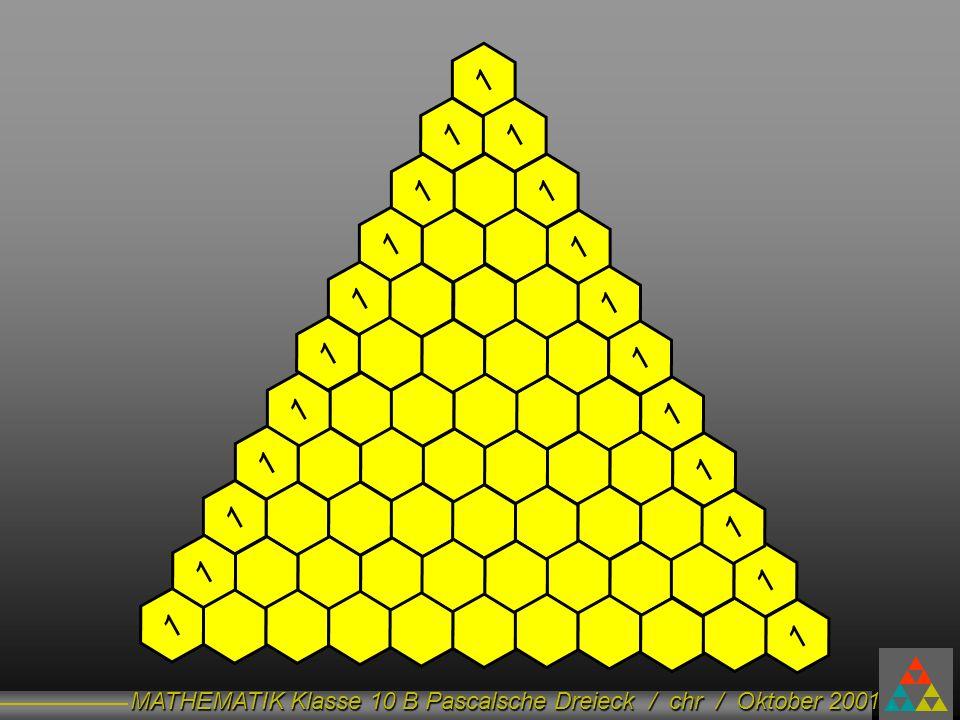 MATHEMATIK Klasse 10 B Pascalsche Dreieck / chr / Oktober 2001 1 11 2 33 11 1 1 1 15 6 721 151 35 1 1 51 6 217 1 15 1 35 6 10 4 4 20 828 56 1 28 8 70 936 84 1 12684 36 126 1045 120 1 252210 120 210 4510 1 9 1 1 Potenzen von (1+x) 11+x 1+2x+1x 2 0 1 2 3 1+3x+3x 2 +1x 3 Beweis?