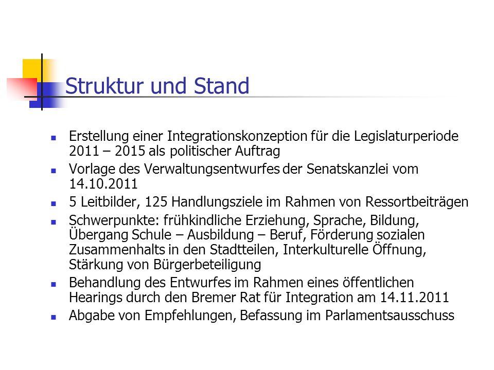 Struktur und Stand Erstellung einer Integrationskonzeption für die Legislaturperiode 2011 – 2015 als politischer Auftrag Vorlage des Verwaltungsentwur