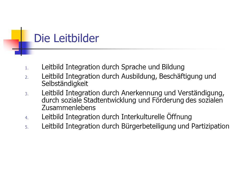 Die Leitbilder 1. Leitbild Integration durch Sprache und Bildung 2. Leitbild Integration durch Ausbildung, Beschäftigung und Selbständigkeit 3. Leitbi