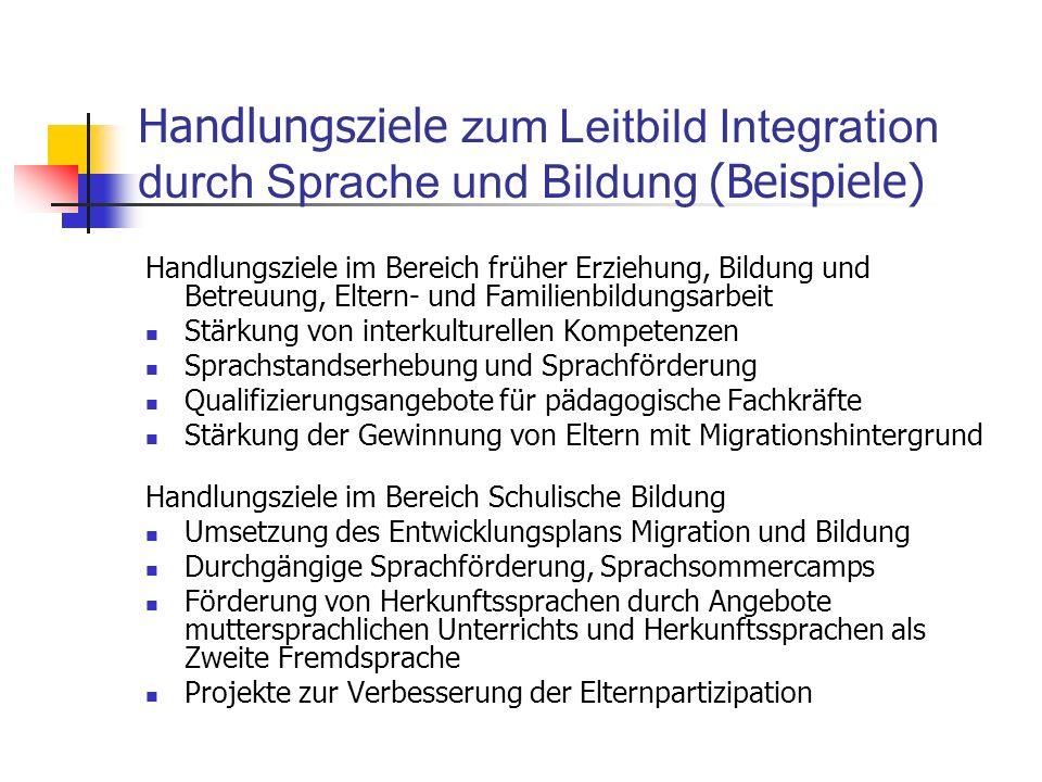 Handlungsziele zum Leitbild Integration durch Sprache und Bildung (Beispiele) Handlungsziele im Bereich früher Erziehung, Bildung und Betreuung, Elter