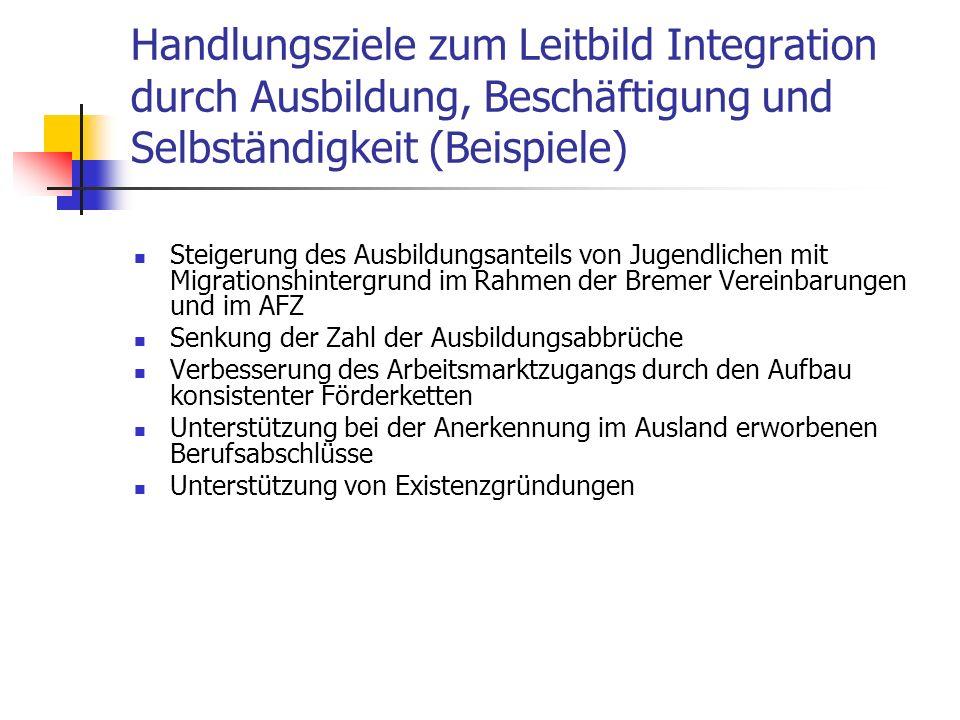Handlungsziele zum Leitbild Integration durch Ausbildung, Beschäftigung und Selbständigkeit (Beispiele) Steigerung des Ausbildungsanteils von Jugendli