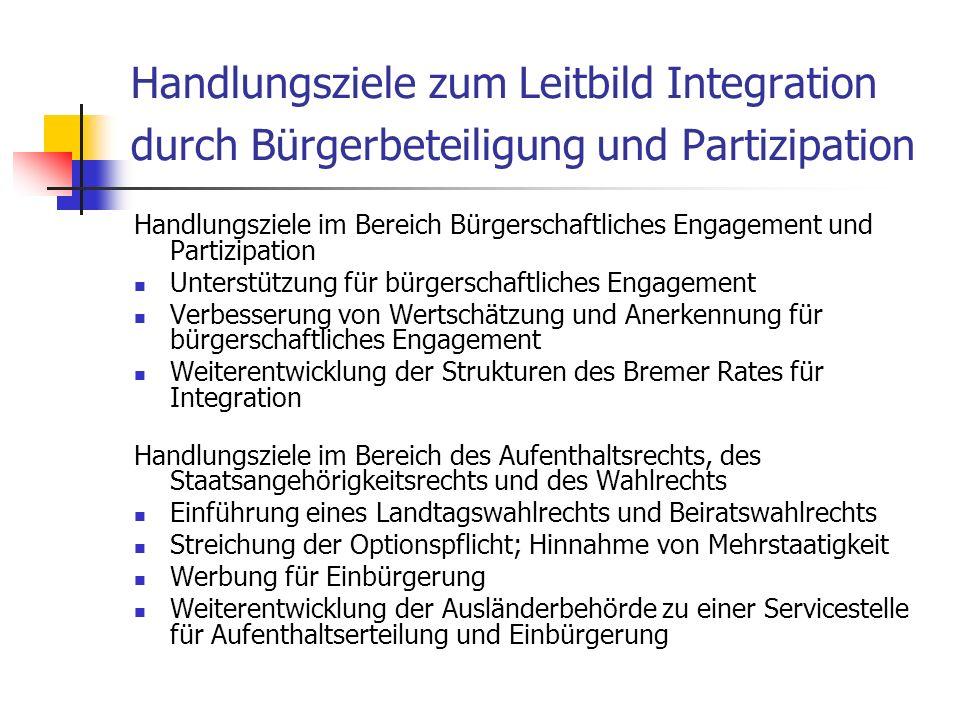 Handlungsziele zum Leitbild Integration durch Bürgerbeteiligung und Partizipation Handlungsziele im Bereich Bürgerschaftliches Engagement und Partizip