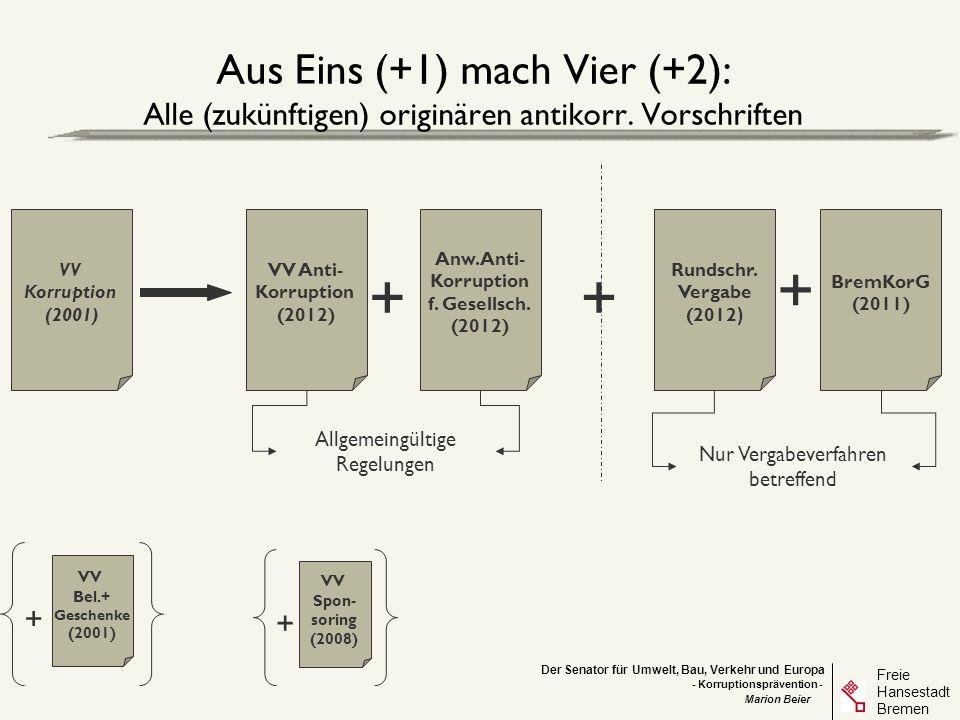 Der Senator für Umwelt, Bau, Verkehr und Europa Freie Hansestadt Bremen - Korruptionsprävention - Marion Beier Was hat sich geändert.