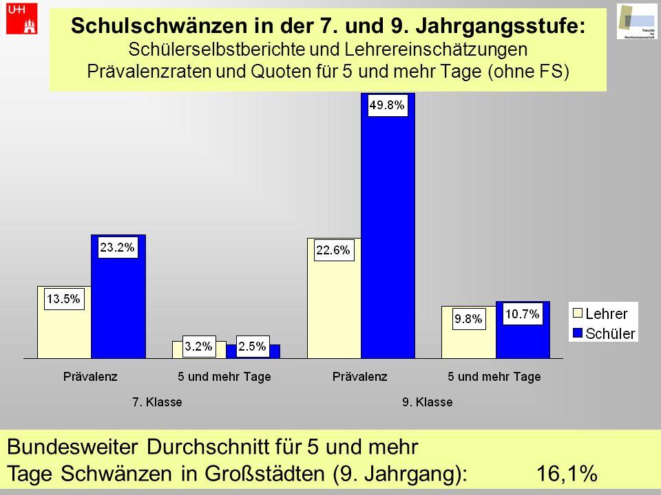 Schulschwänzen in der 7. und 9. Jahrgangsstufe: Schülerselbstberichte und Lehrereinschätzungen Prävalenzraten und Quoten für 5 und mehr Tage (ohne FS)