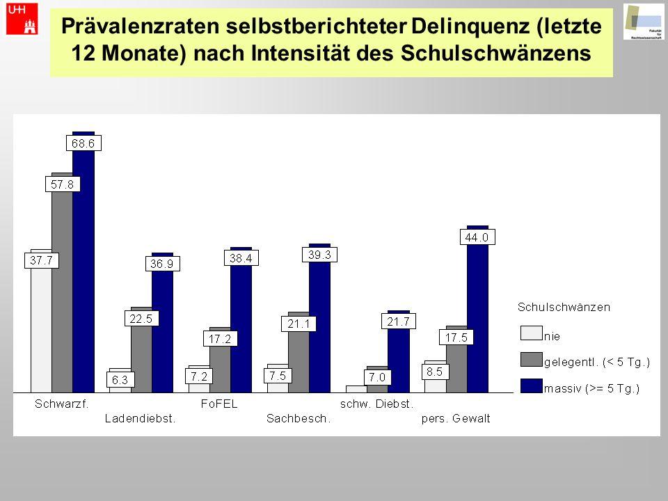 Prävalenzraten selbstberichteter Delinquenz (letzte 12 Monate) nach Intensität des Schulschwänzens