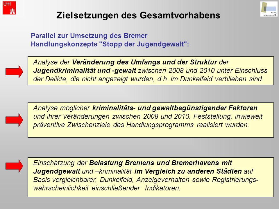 Parallel zur Umsetzung des Bremer Handlungskonzepts