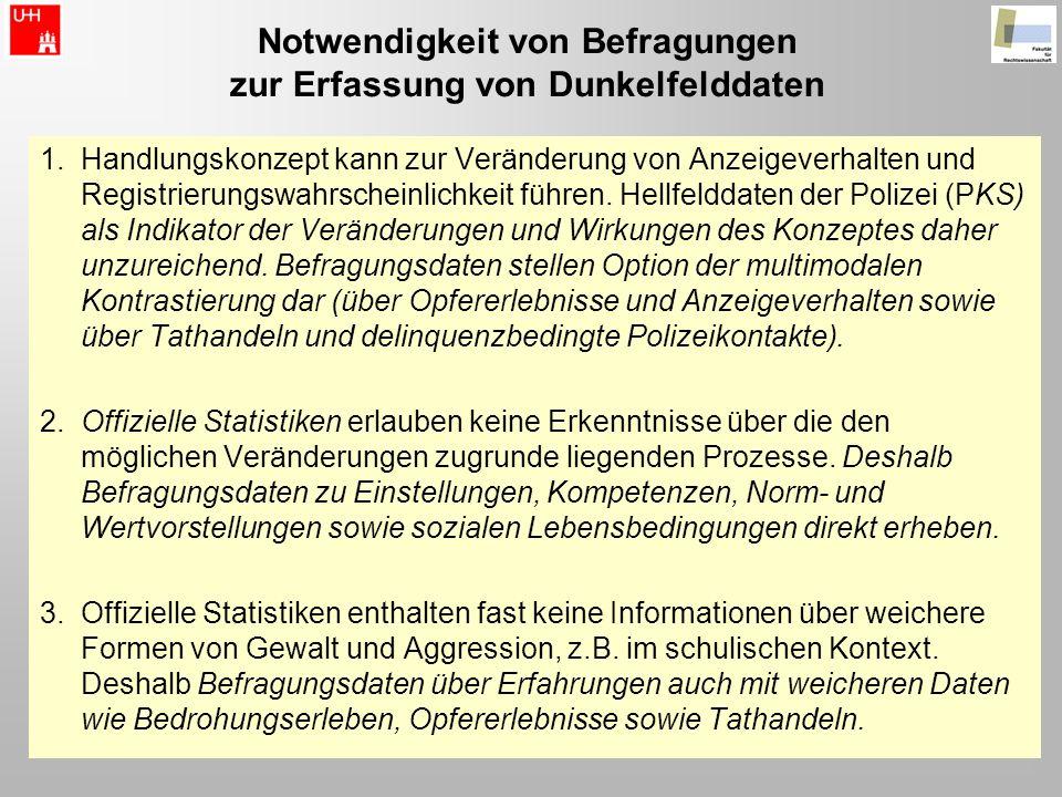 Notwendigkeit von Befragungen zur Erfassung von Dunkelfelddaten 1. Handlungskonzept kann zur Veränderung von Anzeigeverhalten und Registrierungswahrsc