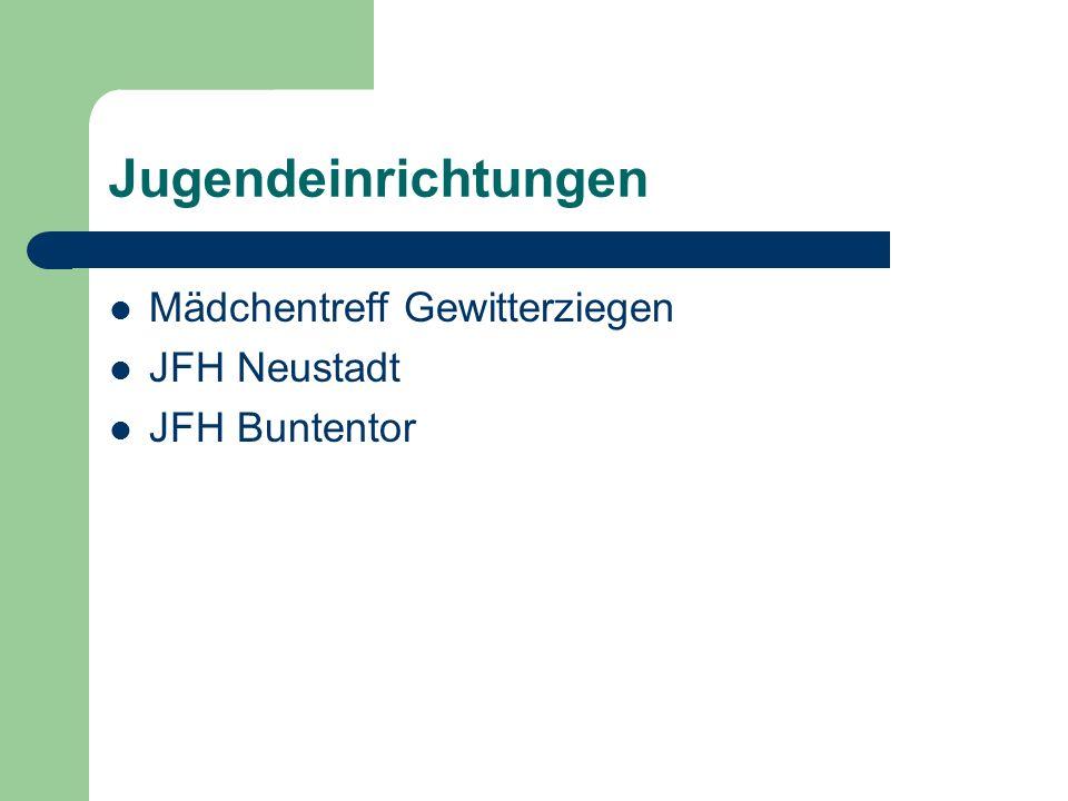 Jugendeinrichtungen Mädchentreff Gewitterziegen JFH Neustadt JFH Buntentor