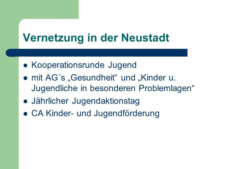Vernetzung in der Neustadt Kooperationsrunde Jugend mit AG´s Gesundheit und Kinder u. Jugendliche in besonderen Problemlagen Jährlicher Jugendaktionst