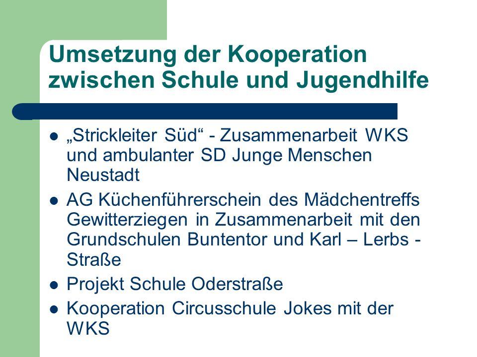 Umsetzung der Kooperation zwischen Schule und Jugendhilfe Strickleiter Süd - Zusammenarbeit WKS und ambulanter SD Junge Menschen Neustadt AG Küchenfüh