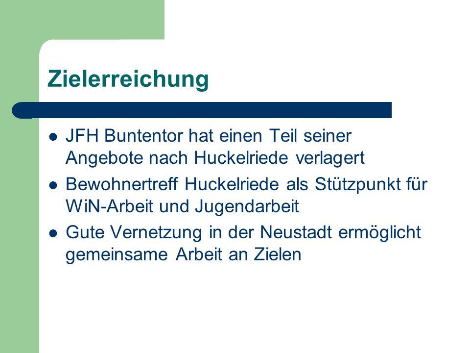 Zielerreichung JFH Buntentor hat einen Teil seiner Angebote nach Huckelriede verlagert Bewohnertreff Huckelriede als Stützpunkt für WiN-Arbeit und Jug
