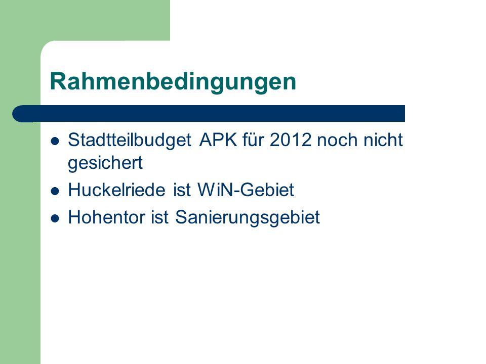 Rahmenbedingungen Stadtteilbudget APK für 2012 noch nicht gesichert Huckelriede ist WiN-Gebiet Hohentor ist Sanierungsgebiet