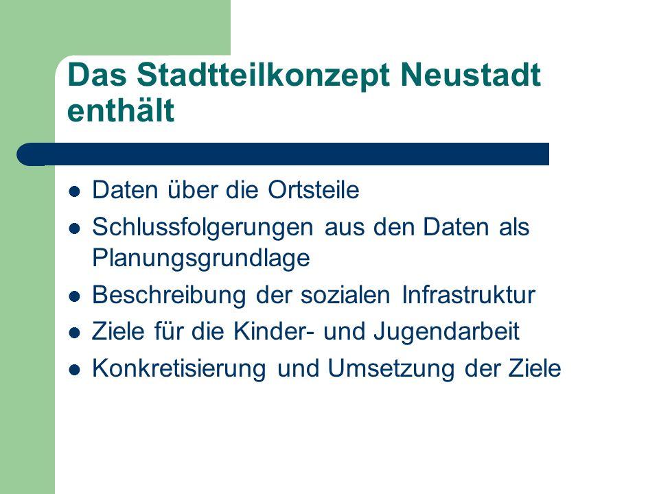 Das Stadtteilkonzept Neustadt enthält Daten über die Ortsteile Schlussfolgerungen aus den Daten als Planungsgrundlage Beschreibung der sozialen Infras