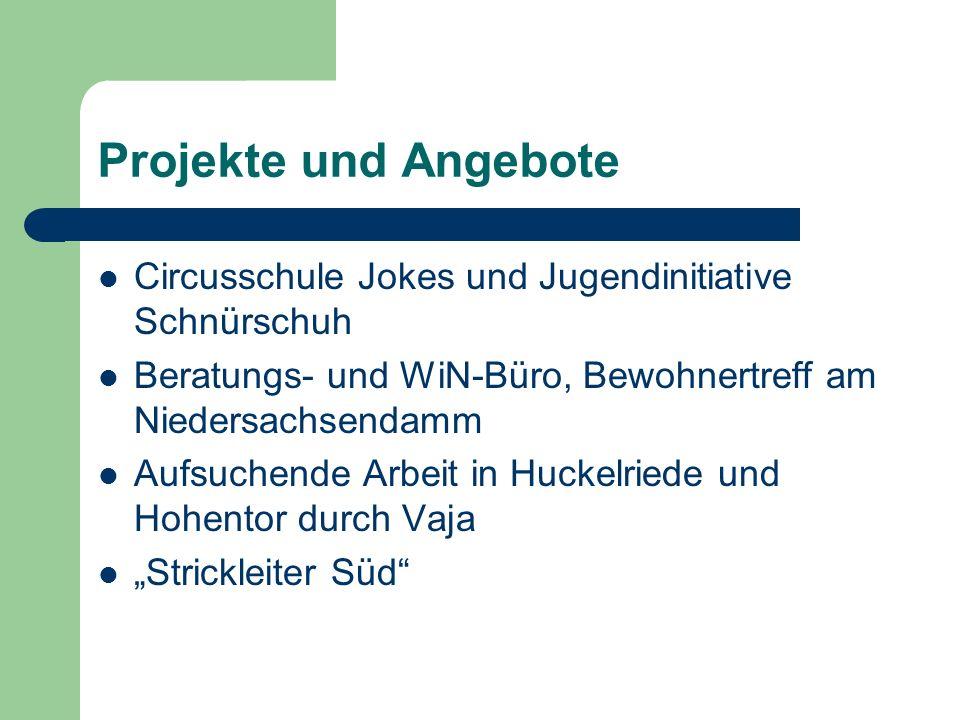 Projekte und Angebote Circusschule Jokes und Jugendinitiative Schnürschuh Beratungs- und WiN-Büro, Bewohnertreff am Niedersachsendamm Aufsuchende Arbe