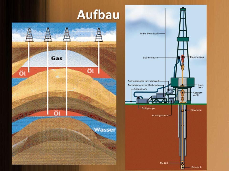 Förderungsgebiete Bedeutende Erdöllagerstätten befinden sich in: Bedeutende Erdöllagerstätten befinden sich in: - Irak - Amerika - Vereinigte Arabische Emirate - Golf von Mexiko - Nordsee