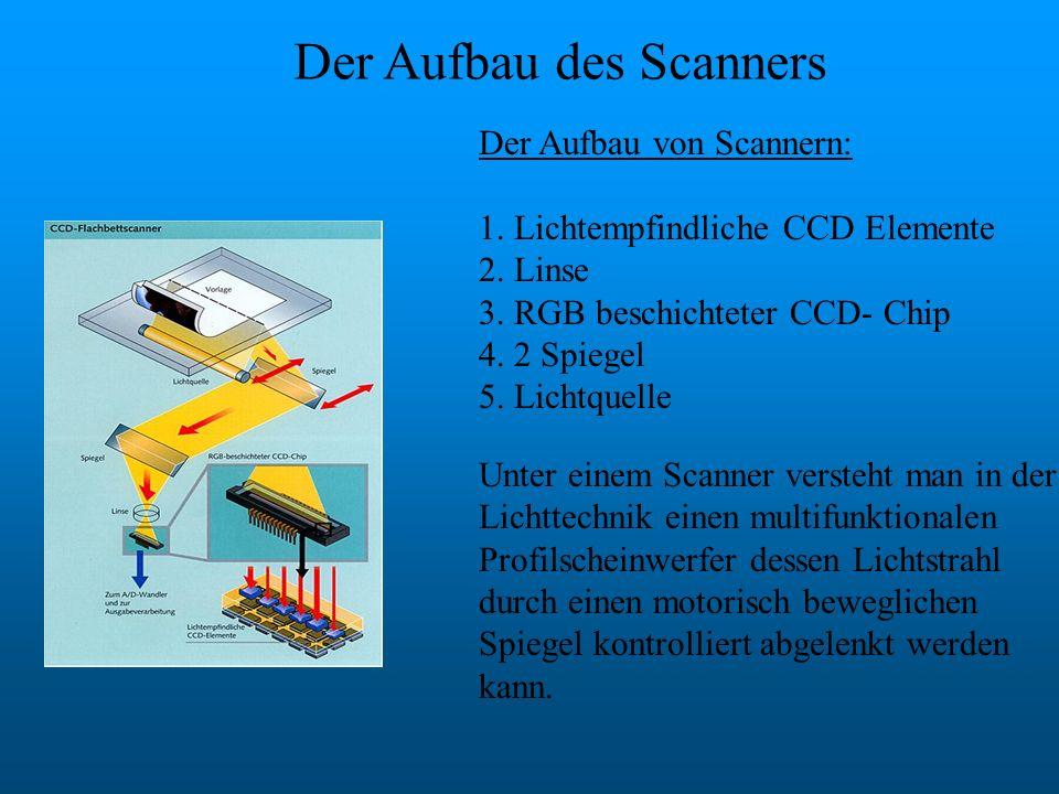 Der Aufbau des Scanners Der Aufbau von Scannern: 1. Lichtempfindliche CCD Elemente 2. Linse 3. RGB beschichteter CCD- Chip 4. 2 Spiegel 5. Lichtquelle