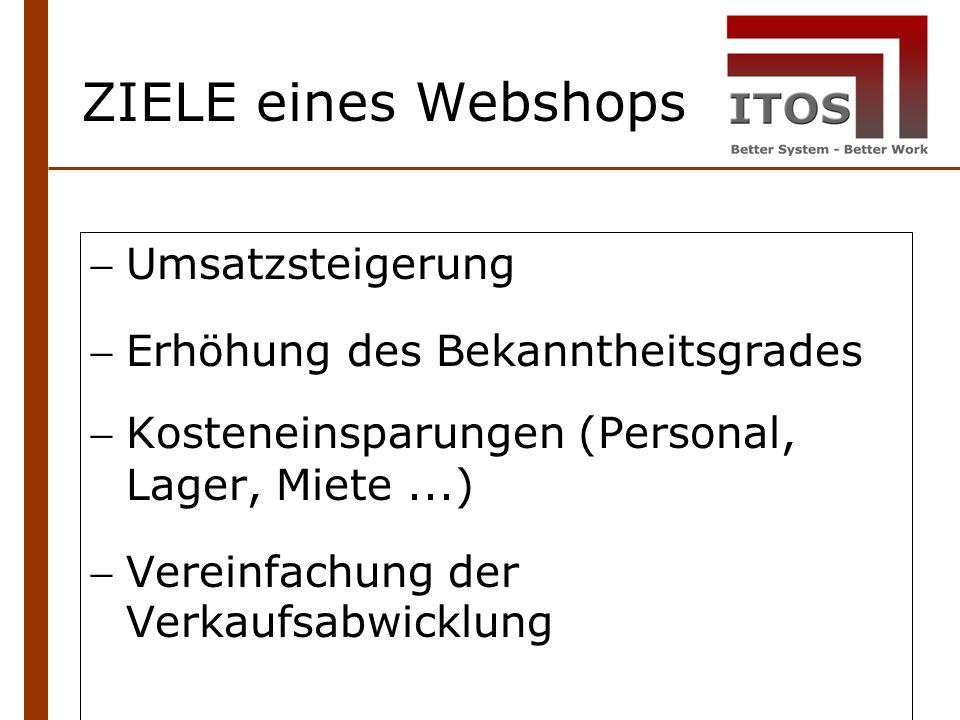ZIELE eines Webshops Umsatzsteigerung Erhöhung des Bekanntheitsgrades Kosteneinsparungen (Personal, Lager, Miete...) Vereinfachung der Verkaufsabwicklung