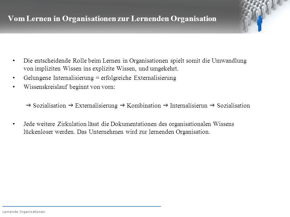Vom Lernen in Organisationen zur Lernenden Organisation Die entscheidende Rolle beim Lernen in Organisationen spielt somit die Umwandlung von implizit