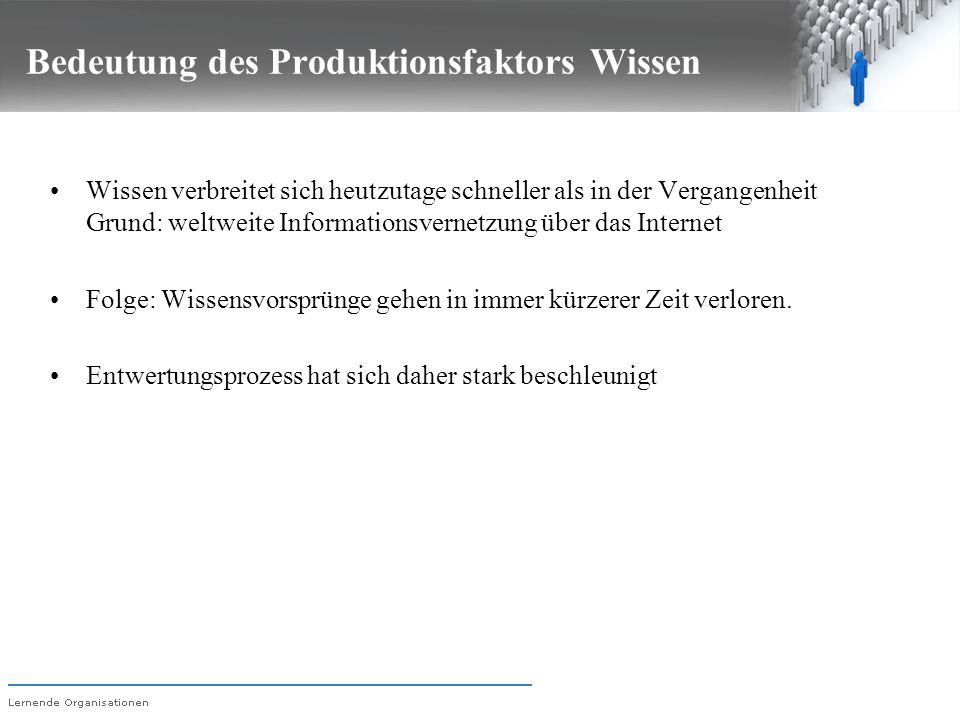 Bedeutung des Produktionsfaktors Wissen (Grafik)
