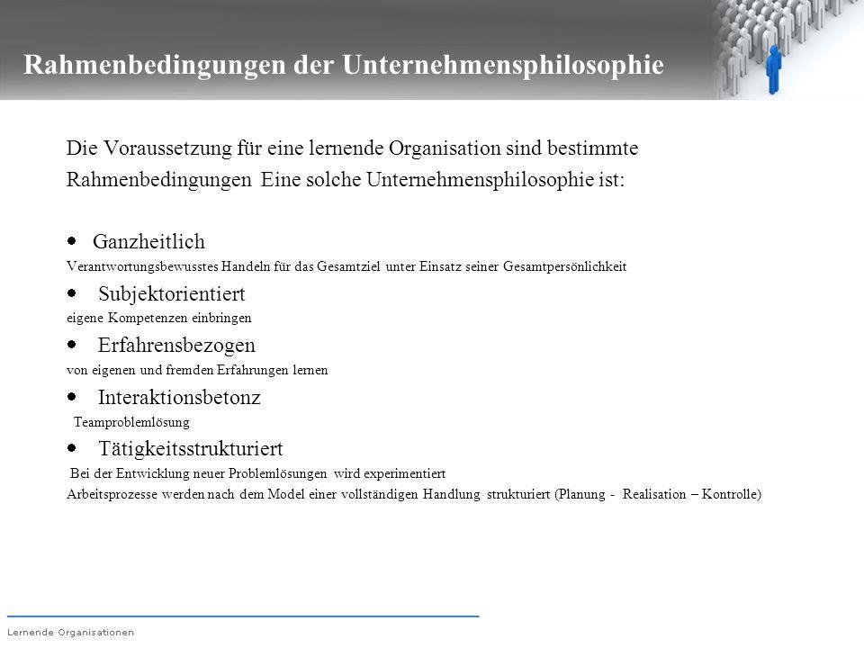 Rahmenbedingungen der Unternehmensphilosophie Die Voraussetzung für eine lernende Organisation sind bestimmte Rahmenbedingungen Eine solche Unternehme