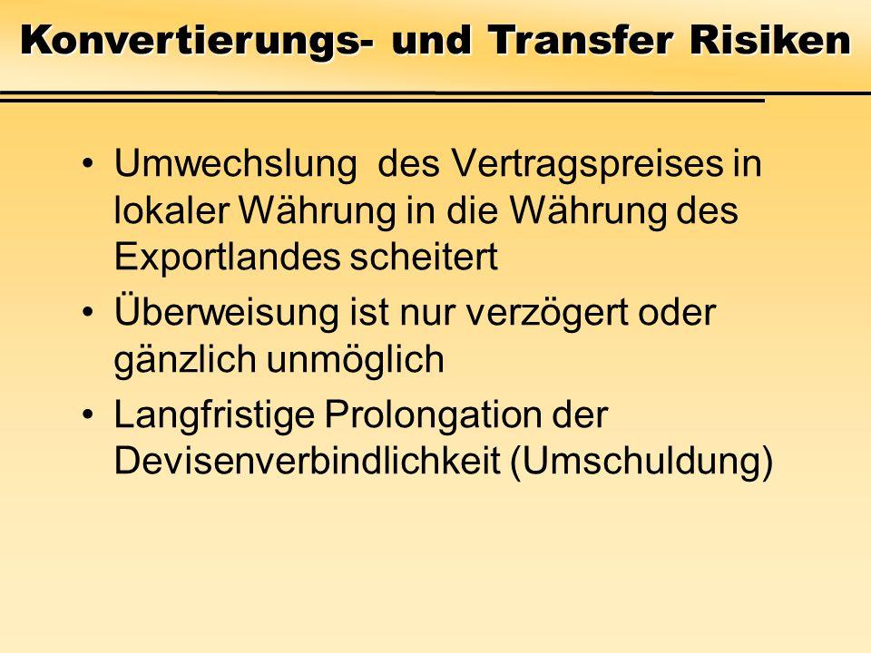 Umwechslung des Vertragspreises in lokaler Währung in die Währung des Exportlandes scheitert Überweisung ist nur verzögert oder gänzlich unmöglich Langfristige Prolongation der Devisenverbindlichkeit (Umschuldung) Konvertierungs- und Transfer Risiken
