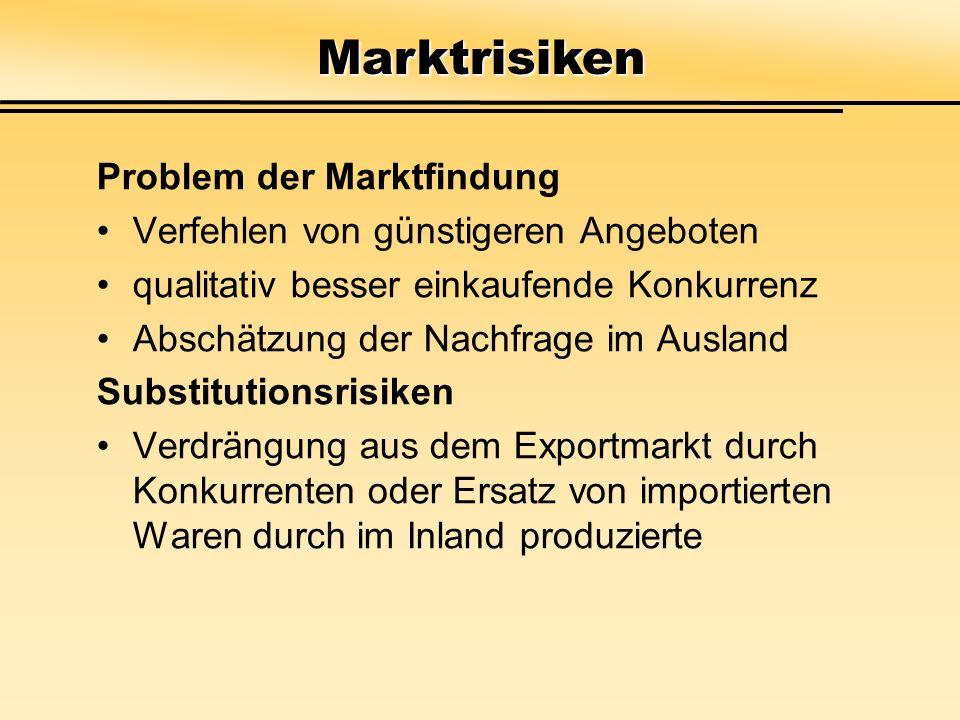 Problem der Marktfindung Verfehlen von günstigeren Angeboten qualitativ besser einkaufende Konkurrenz Abschätzung der Nachfrage im Ausland Substitutio